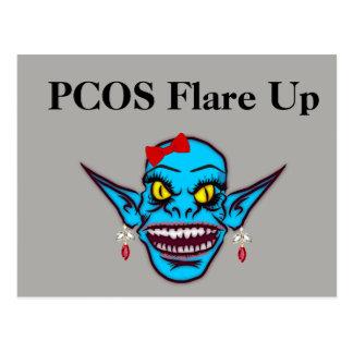 PCOS erweitern sich oben Postkarte