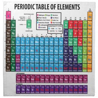 Periodensystem der Elemente Stoffserviette