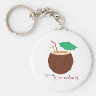 Pina Colada Schlüsselanhänger