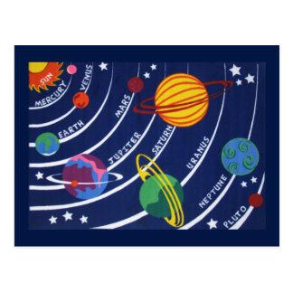 Planetarische Kunst Postkarten