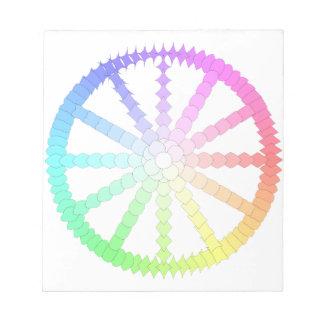 Polygon-Evolutions-Radgeometrie Schmierblock