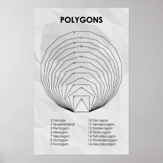 Polygone Poster