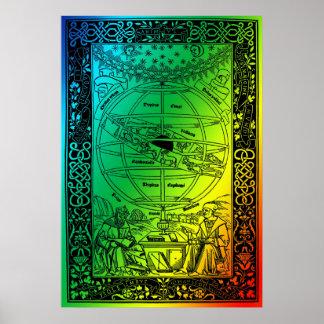Ptolemäus System durch Johanes de Monte Regio 1543 Poster