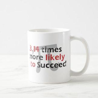 PU-Erfolg - PU-Symbol Tasse