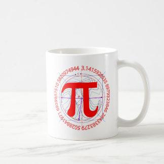 PU-Symbol-Zeichnen Kaffeetasse