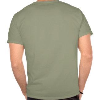 Quoth der Rabe Nie wieder T-Shirts