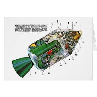 Retro Vintages Raum-Modul Sci FI Apollo Karte