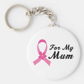 Rosa Band für meine Mama Schlüsselanhänger