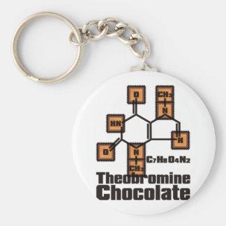 Schokolade Standard Runder Schlüsselanhänger