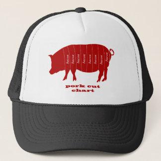 Schweinefleisch-Schnitte - Speck Truckerkappe