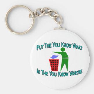 Sie wissen, was Sie wo Abfalleimer wissen Schlüsselanhänger