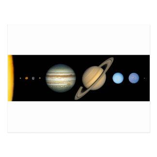 Sonnensystem im Maßstab - Solar System scale Postkarte