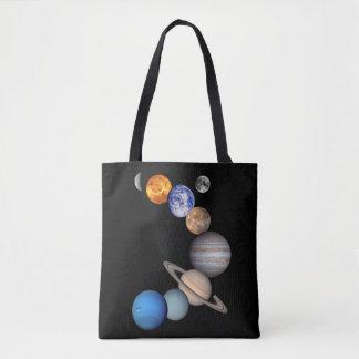 Sonnensystem-Montage