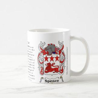 Spence, der Ursprung, Bedeutung und das Wappen Tasse