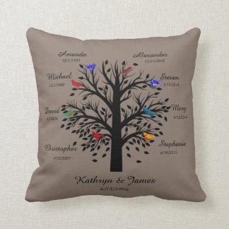 Stammbaum, schwarzer Baum auf Taupe, 8 Namen u. Kissen