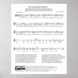 Stern-Spangled Fahnen-Nationalhymne-Musik-Blatt Poster