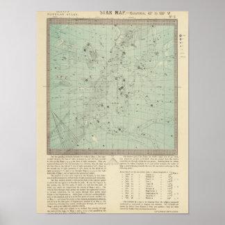 Sternkundliche Karte Poster