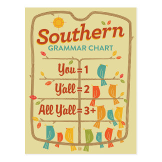 Südliches Grammatik-Diagramm Postkarten