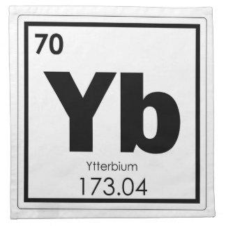 Symbolchemie formul des chemischen Elements des Stoffserviette