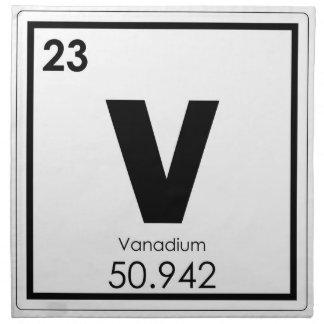 Symbolchemieformel des chemischen Elements des Serviette