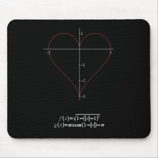 Trigonometrisches Herz Mauspads