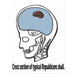 Typischer Republikaner Postkarte