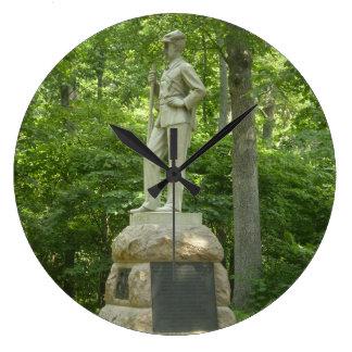 Uhr Pennsylvanias Bucktails Gettysburg