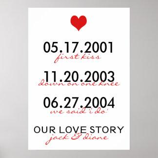 Unsere Liebe-Geschichte Poster