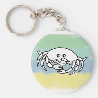 Unsere Meere sind schöner Schlüsselring Schlüsselanhänger