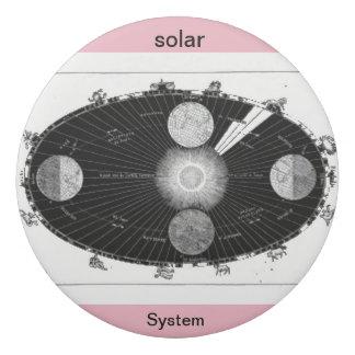 Vintag-Solar-System Radiergummis 0