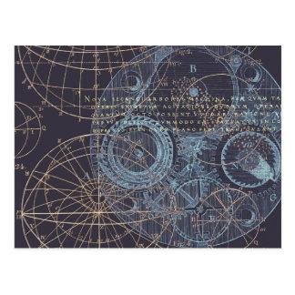 Vintage Wissenschafts-Buch-Illustration Postkarte