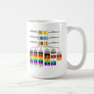 Widerstand-Farbcode-u. -diagramm-Symbole Tasse
